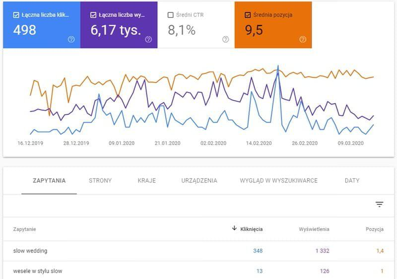 google search console 3