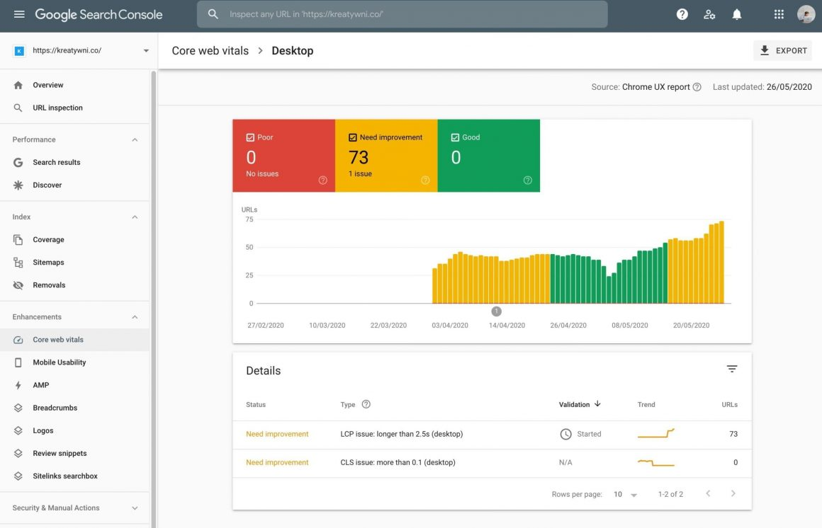 core web vitals desktop scaled