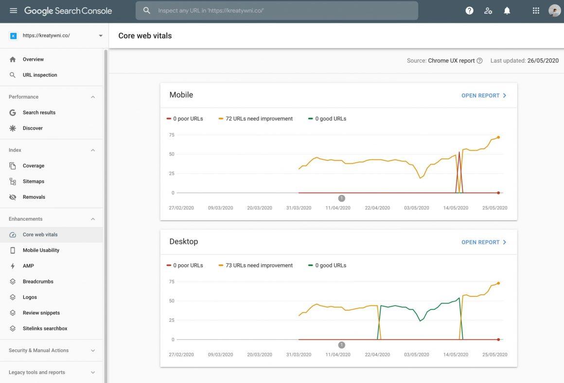 search console podstawowe wskazniki internetowe scaled
